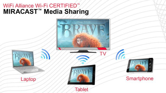 نمایش تصاویر گوشی روی تلویزیون,مشاهده فیلم های گوشی روی تلویزیون,انتقال عکس های گوشی روی تلویزیون